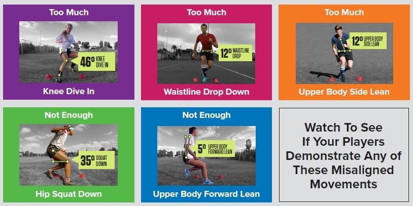 Analyze soccer player movement