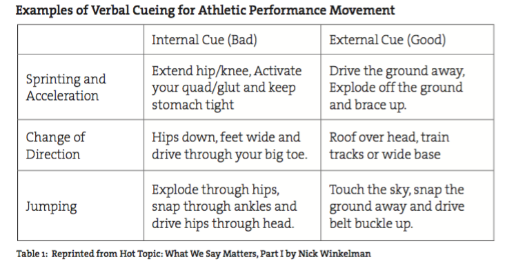 examples of soccer cueing for athletic performance movement